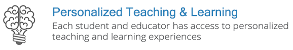 Personalized Teaching and Learning